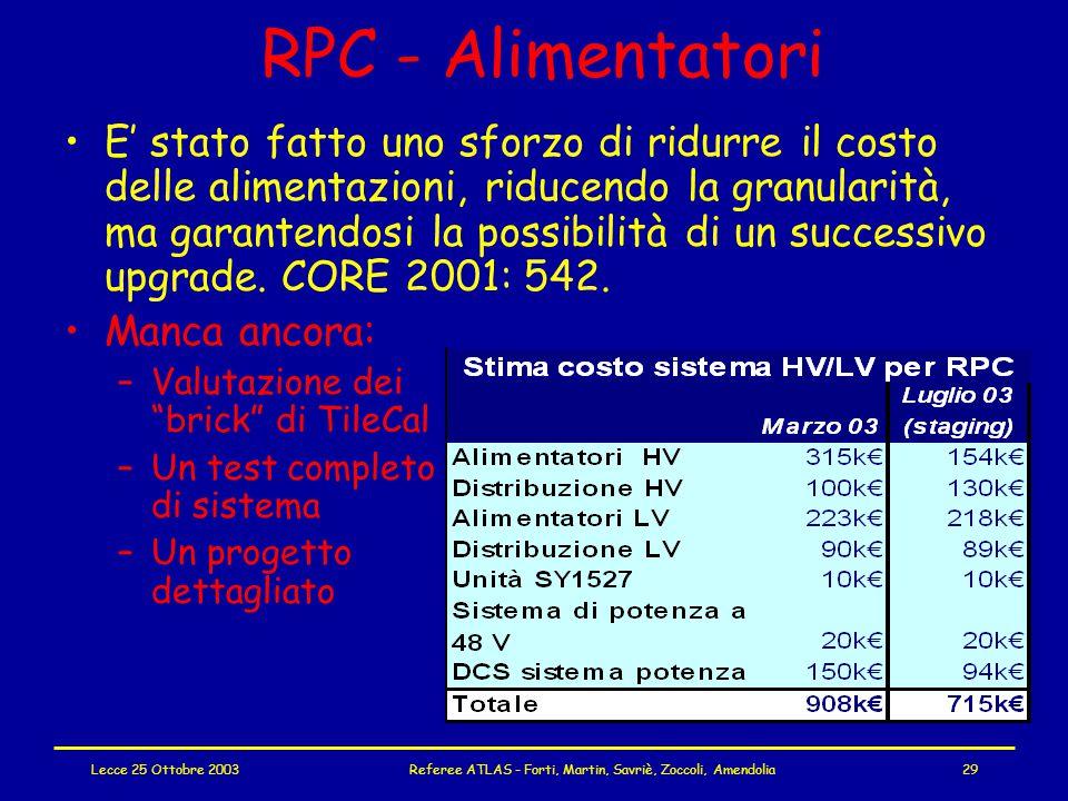 Lecce 25 Ottobre 2003Referee ATLAS - Forti, Martin, Savriè, Zoccoli, Amendolia29 RPC - Alimentatori E' stato fatto uno sforzo di ridurre il costo delle alimentazioni, riducendo la granularità, ma garantendosi la possibilità di un successivo upgrade.