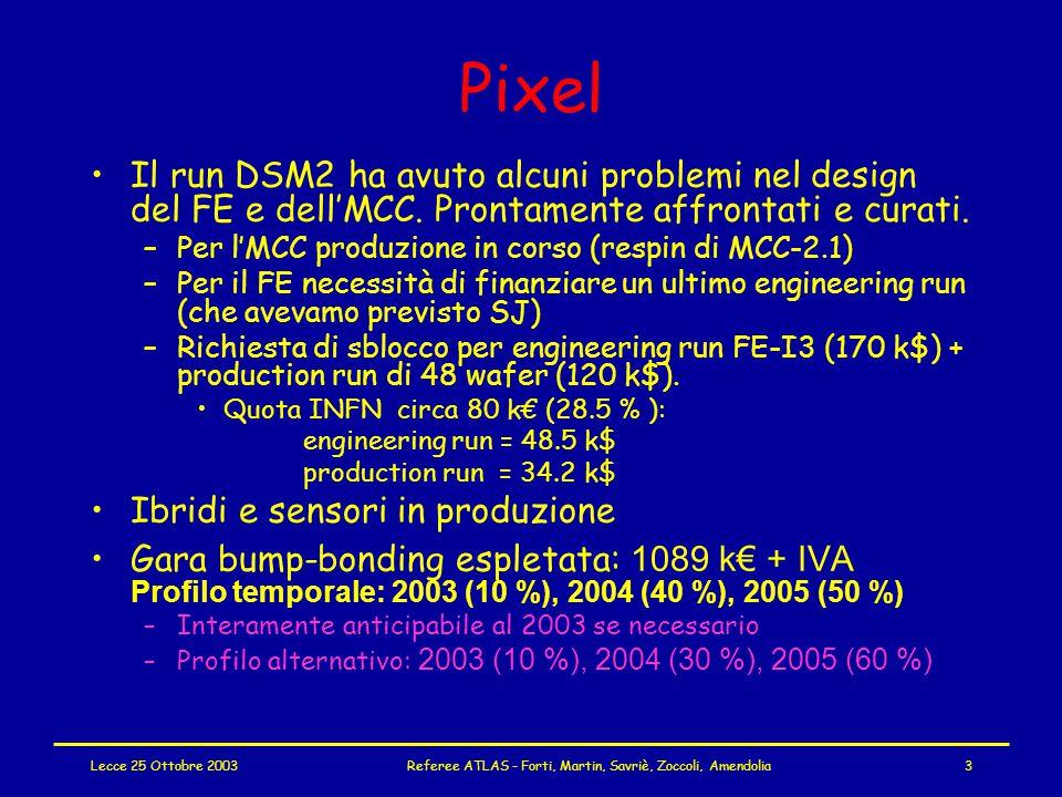 Lecce 25 Ottobre 2003Referee ATLAS - Forti, Martin, Savriè, Zoccoli, Amendolia34 Milestones RPC Preventivi 03 31/01Risultati preliminari test GIFOK 28/0245% dei volumi di gas prodottiOK 30/04Completamento test cavi di connessione connessione FE RPC a elettronica trigger Novembre 2003 30/06Test prototipo HV/LV e finalizzazione del progetto del sistema OK, ma con extracosti 30/06Risultati finali test GIFOK 31/0760% delle unita ' assemblate 40% delle unita ' testate NO 31/08Qualificazione primo rack sistema gas Progetto sistema gas finalizzato OK 31/1210% unita ' assemblate su MDTNO