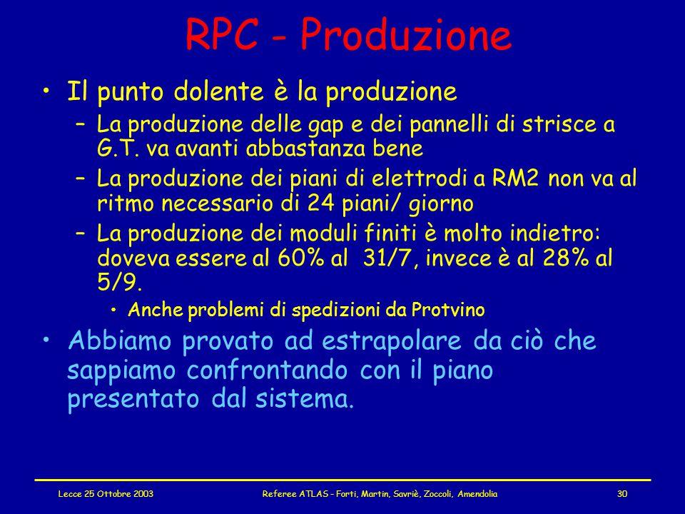 Lecce 25 Ottobre 2003Referee ATLAS - Forti, Martin, Savriè, Zoccoli, Amendolia30 RPC - Produzione Il punto dolente è la produzione –La produzione delle gap e dei pannelli di strisce a G.T.