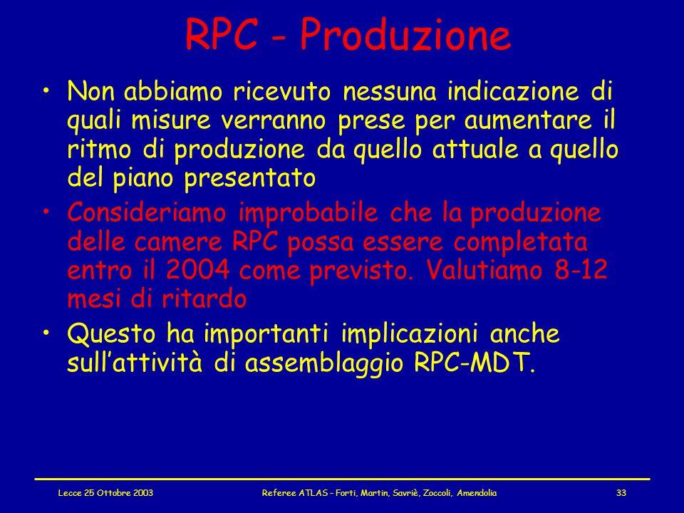 Lecce 25 Ottobre 2003Referee ATLAS - Forti, Martin, Savriè, Zoccoli, Amendolia33 RPC - Produzione Non abbiamo ricevuto nessuna indicazione di quali misure verranno prese per aumentare il ritmo di produzione da quello attuale a quello del piano presentato Consideriamo improbabile che la produzione delle camere RPC possa essere completata entro il 2004 come previsto.