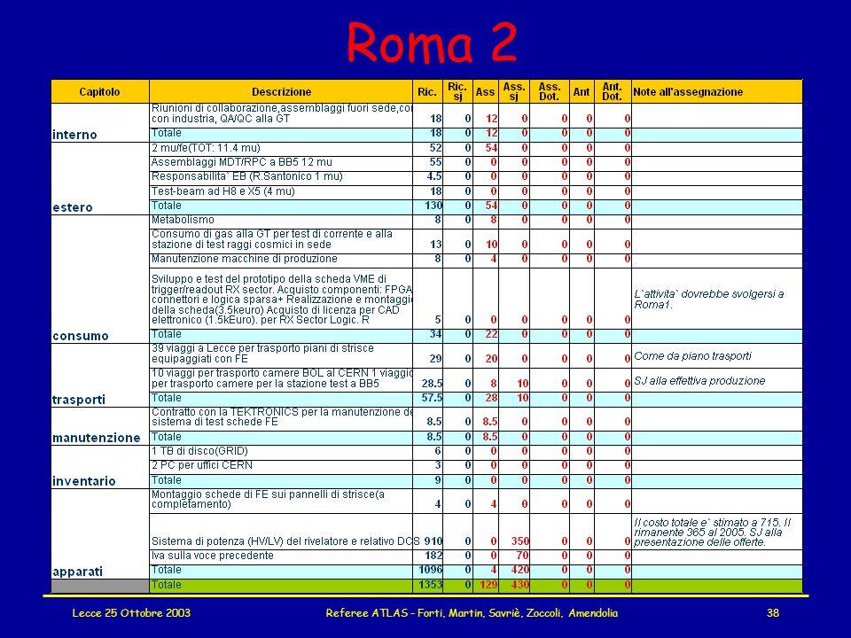 Lecce 25 Ottobre 2003Referee ATLAS - Forti, Martin, Savriè, Zoccoli, Amendolia38 Roma 2