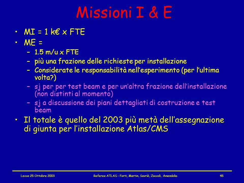 Lecce 25 Ottobre 2003Referee ATLAS - Forti, Martin, Savriè, Zoccoli, Amendolia45 Missioni I & E MI = 1 k€ x FTE ME = –1.5 m/u x FTE –più una frazione delle richieste per installazione –Considerate le responsabilità nell'esperimento (per l'ultima volta ) –sj per per test beam e per un'altra frazione dell'installazione (non distinti al momento) –sj a discussione dei piani dettagliati di costruzione e test beam Il totale è quello del 2003 più metà dell'assegnazione di giunta per l'installazione Atlas/CMS