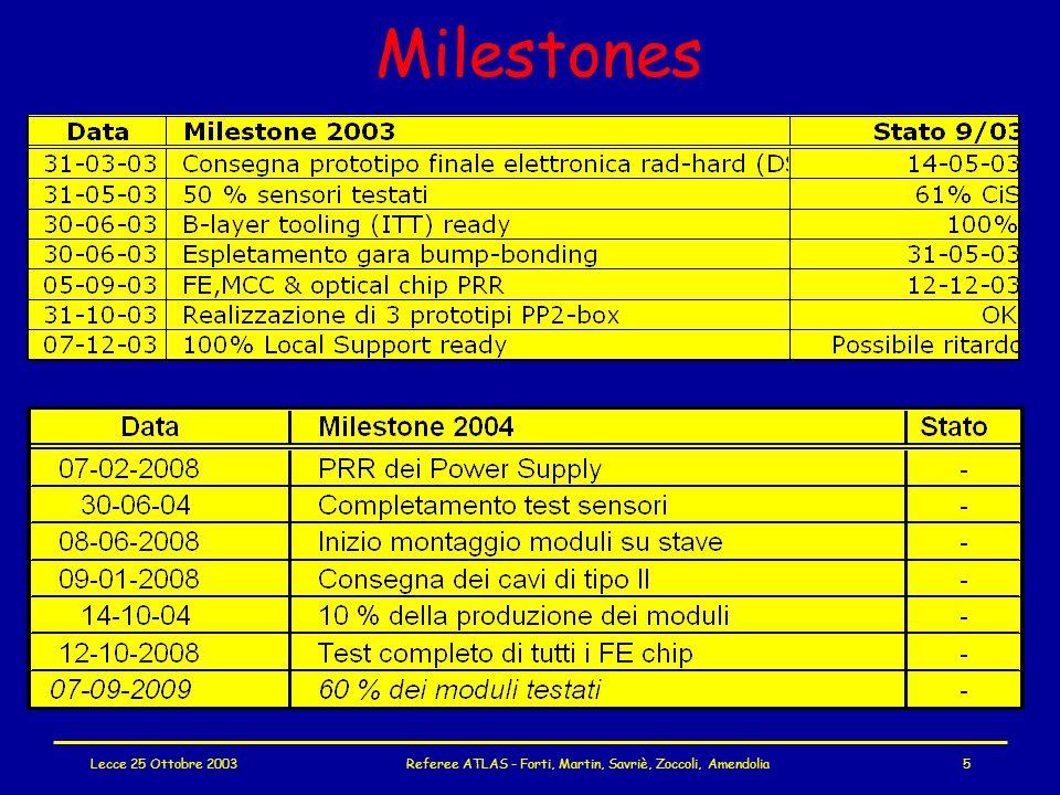 Lecce 25 Ottobre 2003Referee ATLAS - Forti, Martin, Savriè, Zoccoli, Amendolia16 Milestones MDT-2004