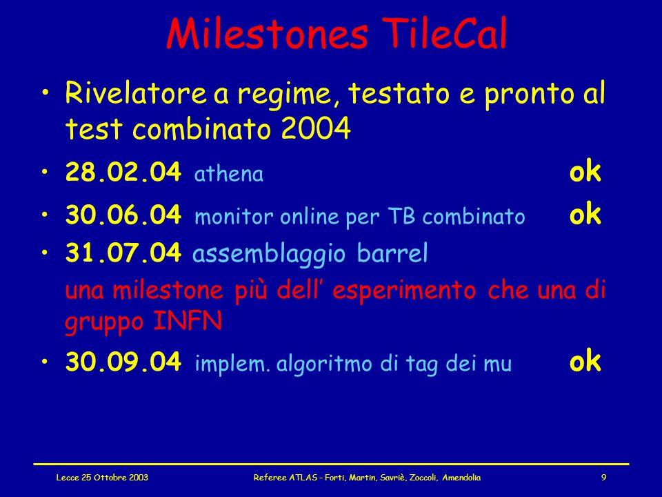 Lecce 25 Ottobre 2003Referee ATLAS - Forti, Martin, Savriè, Zoccoli, Amendolia9 Milestones TileCal Rivelatore a regime, testato e pronto al test combinato 2004 28.02.04 athena ok 30.06.04 monitor online per TB combinato ok 31.07.04 assemblaggio barrel una milestone più dell' esperimento che una di gruppo INFN 30.09.04 implem.