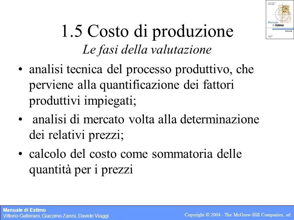 Manuale di Estimo Vittorio Gallerani, Giacomo Zanni, Davide Viaggi Copyright © 2004 - The McGraw-Hill Companies, srl 1.5 Costo di produzione Le fasi d