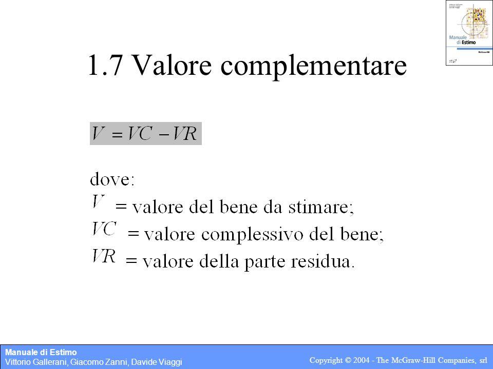 Manuale di Estimo Vittorio Gallerani, Giacomo Zanni, Davide Viaggi Copyright © 2004 - The McGraw-Hill Companies, srl 1.7 Valore complementare