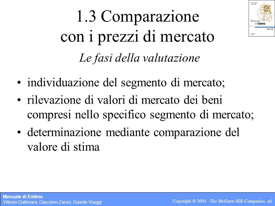 Manuale di Estimo Vittorio Gallerani, Giacomo Zanni, Davide Viaggi Copyright © 2004 - The McGraw-Hill Companies, srl 1.3 Comparazione con i prezzi di