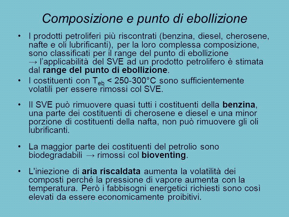 Composizione e punto di ebollizione I prodotti petroliferi più riscontrati (benzina, diesel, cherosene, nafte e oli lubrificanti), per la loro comples