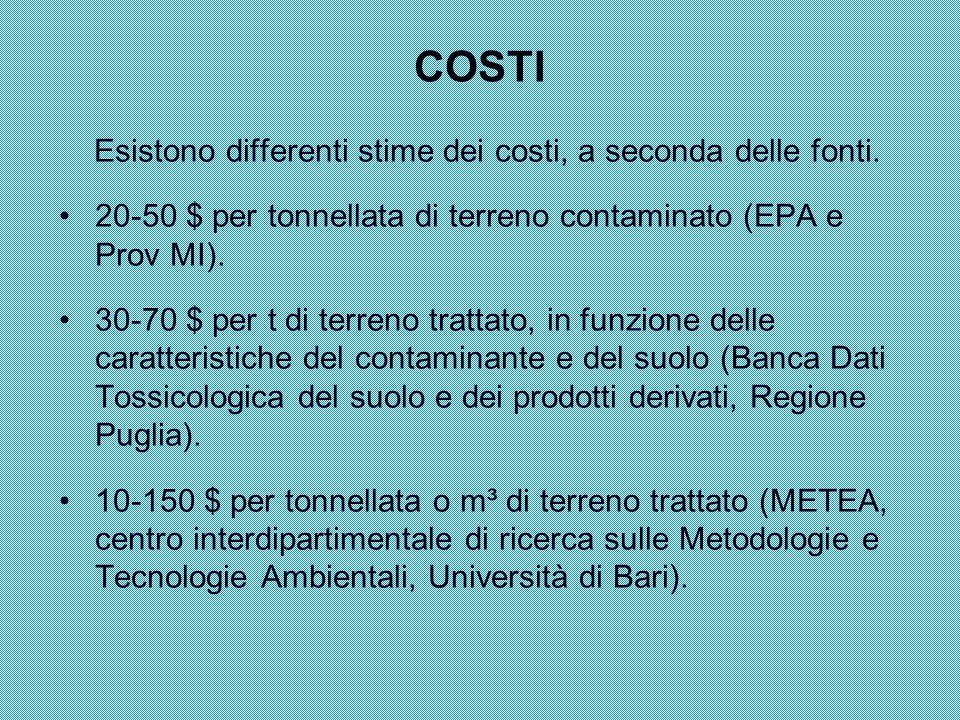 COSTI Esistono differenti stime dei costi, a seconda delle fonti. 20-50 $ per tonnellata di terreno contaminato (EPA e Prov MI). 30-70 $ per t di terr
