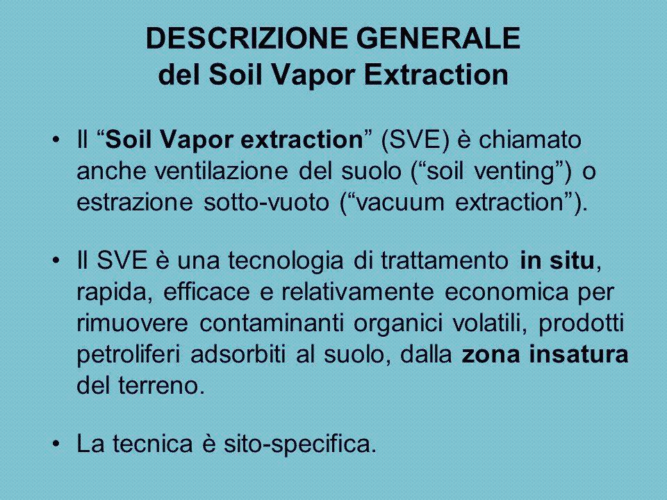 DESCRIZIONE GENERALE del SVE Prevede l'installazione di pozzi di estrazione e di iniezione nell'area contaminata.