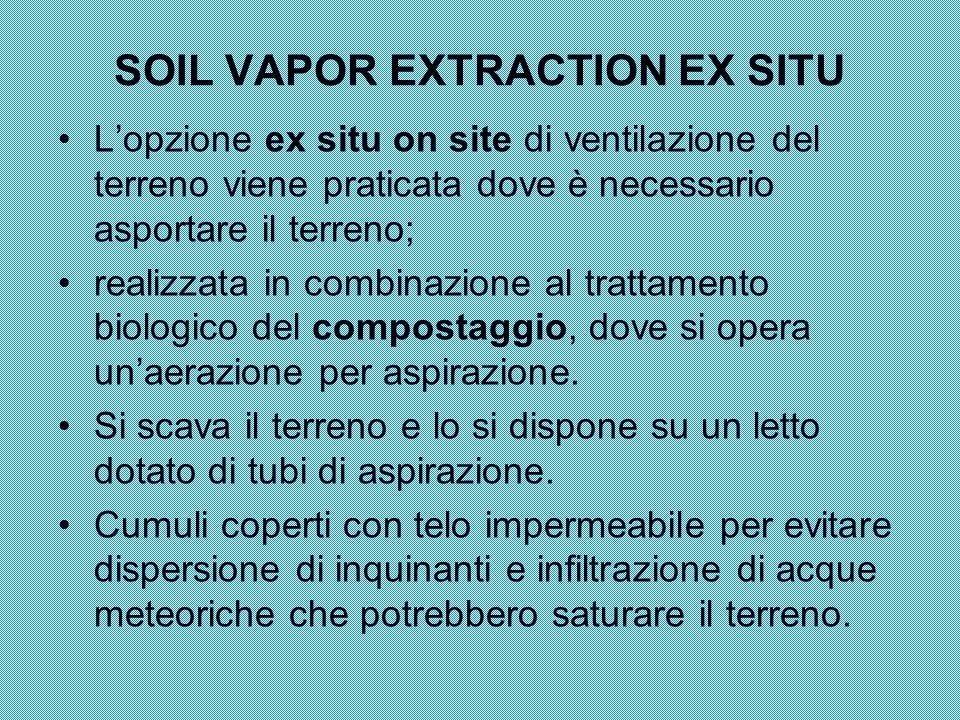 SOIL VAPOR EXTRACTION EX SITU L'opzione ex situ on site di ventilazione del terreno viene praticata dove è necessario asportare il terreno; realizzata