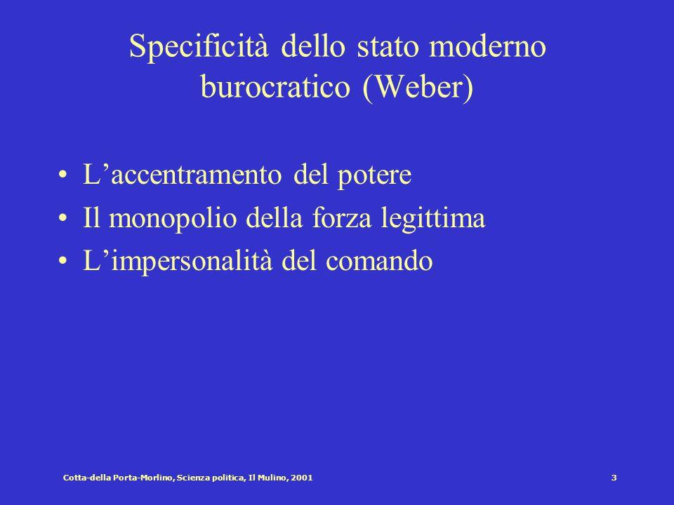"""Cotta-della Porta-Morlino, Scienza politica, Il Mulino, 20012 Definizioni di burocrazia """"Pubblica amministrazione"""" """"Organizzazione"""" """"Cattiva amministr"""