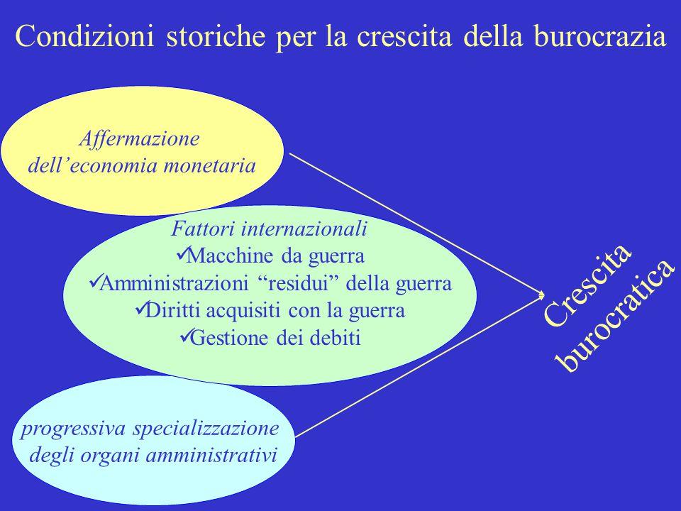 Cotta-della Porta-Morlino, Scienza politica, Il Mulino, 20014 Tipologia del potere in Weber Potere tradizionale Potere carismatico Potere razionale-le