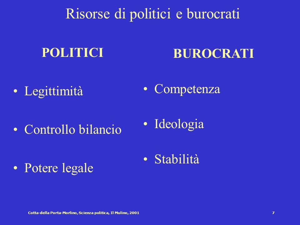 Cotta-della Porta-Morlino, Scienza politica, Il Mulino, 20016 Limiti alla razionalità Razionalità limitata [Simon] Incrementalismo [Lindblom] Neoistit