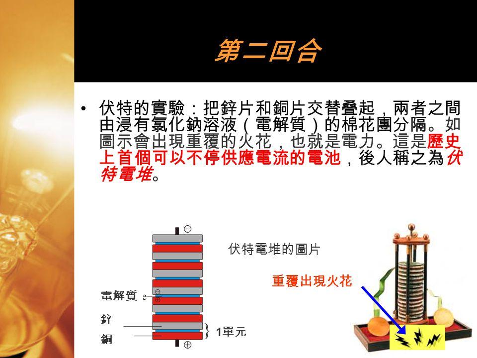 25 第二回合 伏特的實驗:把鋅片和銅片交替叠起,兩者之間 由浸有氯化鈉溶液(電解質)的棉花團分隔。如 圖示會出現重覆的火花,也就是電力。這是歷史 上首個可以不停供應電流的電池,後人稱之為伏 特電堆。 伏特電堆的圖片 重覆出現火花 電解質 鋅 銅 1 單元