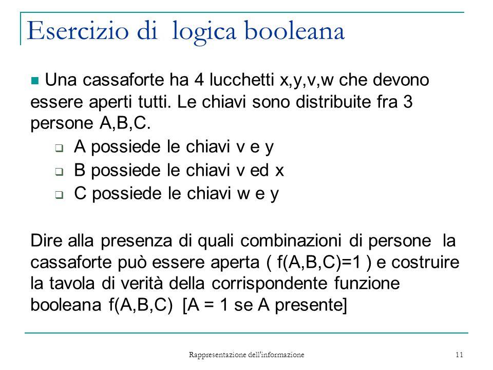 Rappresentazione dell'informazione 11 Esercizio di logica booleana Una cassaforte ha 4 lucchetti x,y,v,w che devono essere aperti tutti. Le chiavi son