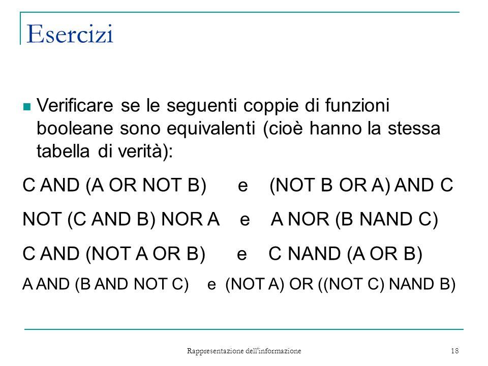 Rappresentazione dell'informazione 18 Esercizi Verificare se le seguenti coppie di funzioni booleane sono equivalenti (cioè hanno la stessa tabella di