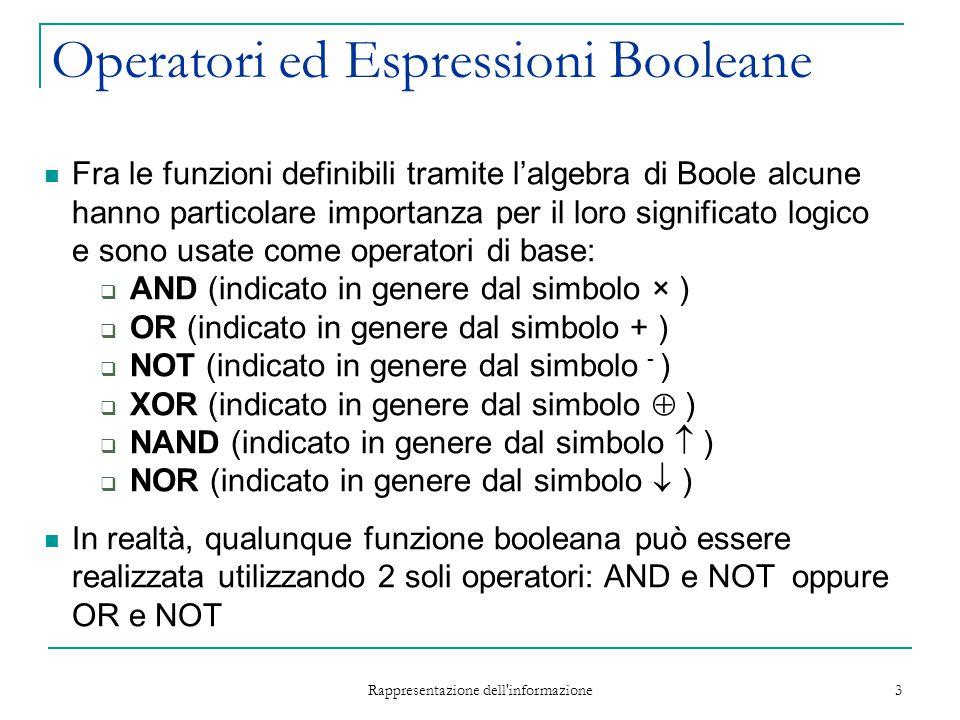 Rappresentazione dell'informazione 3 Operatori ed Espressioni Booleane Fra le funzioni definibili tramite l'algebra di Boole alcune hanno particolare