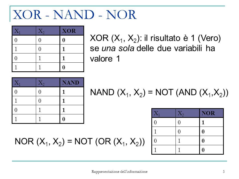 Rappresentazione dell'informazione 5 1 0 1 0 X1X1 XORX2X2 01 11 10 00 1 0 1 0 X1X1 NANDX2X2 01 11 10 10 XOR - NAND - NOR 1 0 1 0 X1X1 NORX2X2 01 01 00