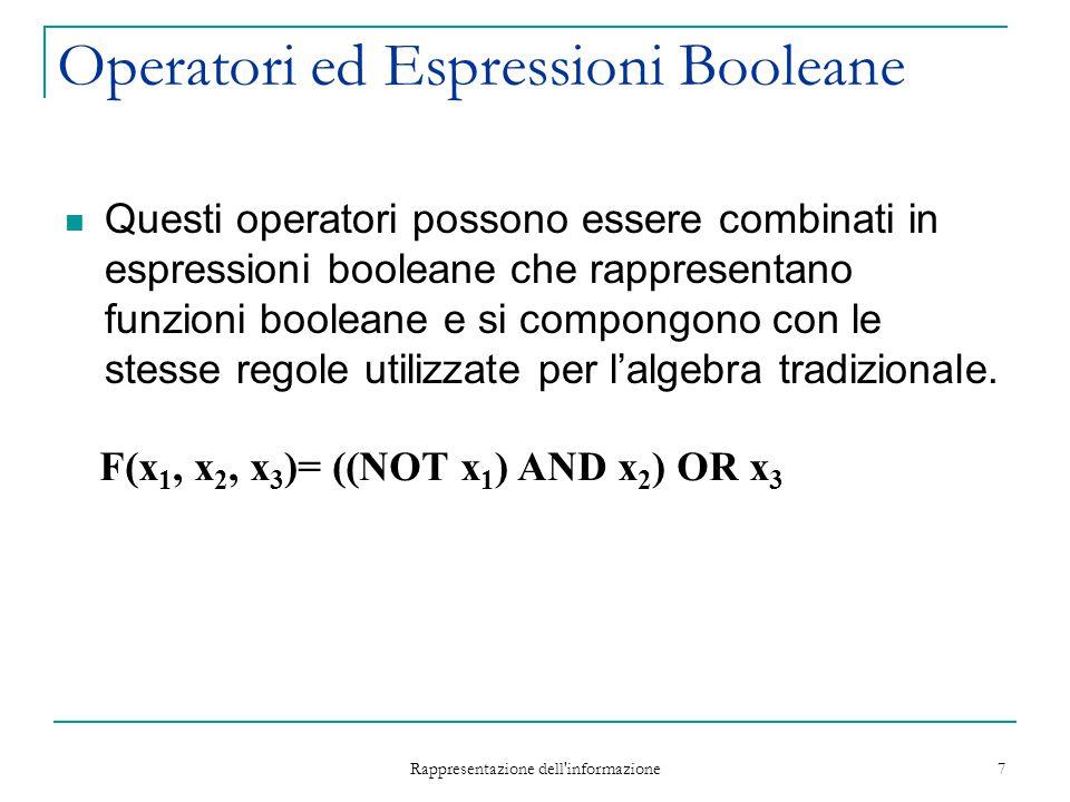 Rappresentazione dell informazione 18 Esercizi Verificare se le seguenti coppie di funzioni booleane sono equivalenti (cioè hanno la stessa tabella di verità): C AND (A OR NOT B) e (NOT B OR A) AND C NOT (C AND B) NOR A e A NOR (B NAND C) C AND (NOT A OR B) e C NAND (A OR B) A AND (B AND NOT C) e (NOT A) OR ((NOT C) NAND B)