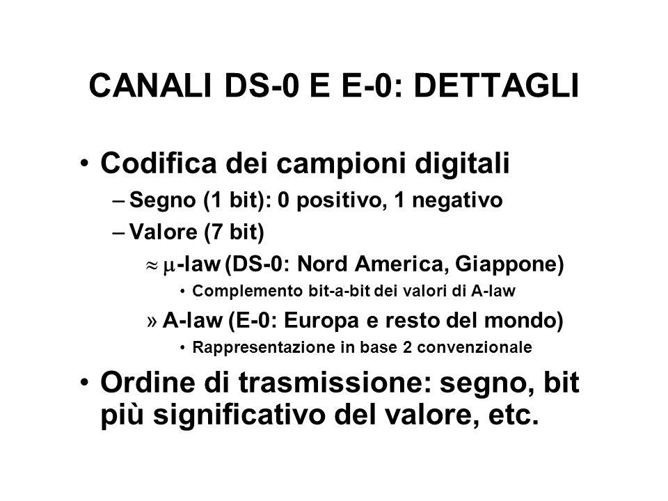 CANALI DS-0 E E-0: DETTAGLI Codifica dei campioni digitali –Segno (1 bit): 0 positivo, 1 negativo –Valore (7 bit)  -law (DS-0: Nord America, Giappone) Complemento bit-a-bit dei valori di A-law »A-law (E-0: Europa e resto del mondo) Rappresentazione in base 2 convenzionale Ordine di trasmissione: segno, bit più significativo del valore, etc.
