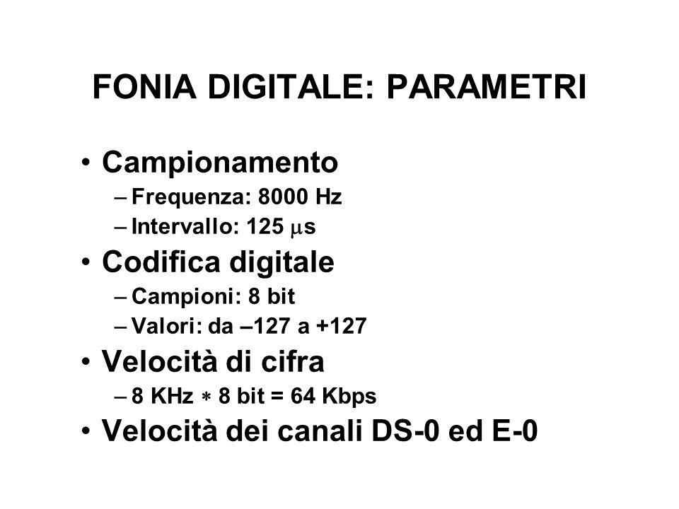 FONIA DIGITALE: PARAMETRI Campionamento –Frequenza: 8000 Hz –Intervallo: 125  s Codifica digitale –Campioni: 8 bit –Valori: da –127 a +127 Velocità di cifra –8 KHz  8 bit = 64 Kbps Velocità dei canali DS-0 ed E-0