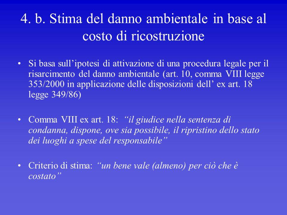 4. b. Stima del danno ambientale in base al costo di ricostruzione Si basa sull'ipotesi di attivazione di una procedura legale per il risarcimento del