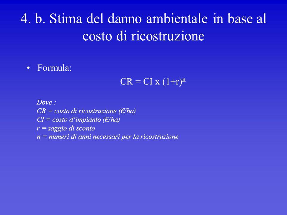 4. b. Stima del danno ambientale in base al costo di ricostruzione Formula: CR = CI x (1+r) n Dove : CR = costo di ricostruzione (€/ha) CI = costo d'i