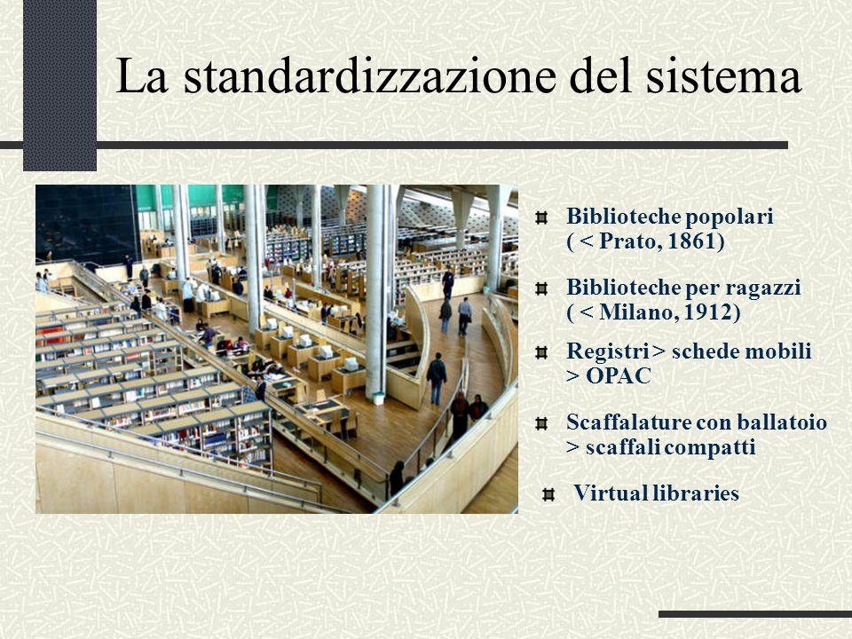La standardizzazione del sistema Biblioteche popolari ( < Prato, 1861) Registri > schede mobili > OPAC Virtual libraries Scaffalature con ballatoio >