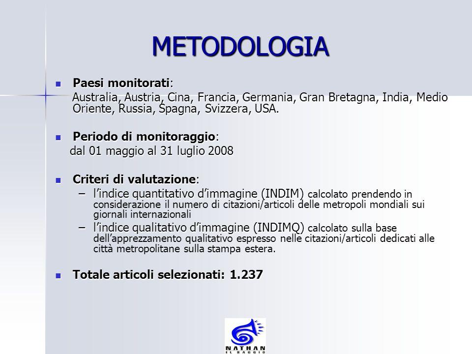 METODOLOGIA METODOLOGIA Paesi monitorati: Paesi monitorati: Australia, Austria, Cina, Francia, Germania, Gran Bretagna, India, Medio Oriente, Russia,