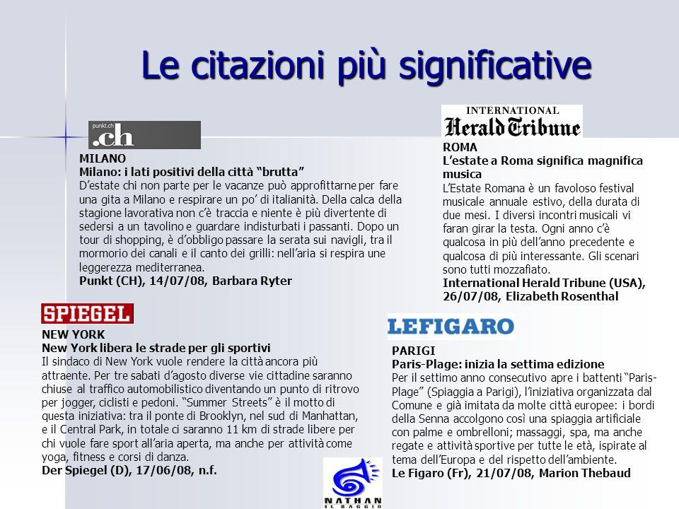 """Le citazioni più significative Le citazioni più significative MILANO Milano: i lati positivi della città """"brutta"""" D'estate chi non parte per le vacanz"""