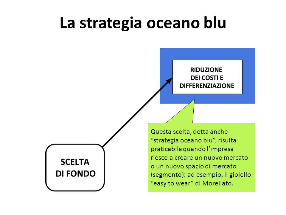 La strategia oceano blu Questa scelta, detta anche strategia oceano blu , risulta praticabile quando l'impresa riesce a creare un nuovo mercato o un nuovo spazio di mercato (segmento): ad esempio, il gioiello easy to wear di Morellato.