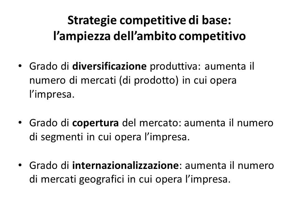 Strategie competitive di base: l'ampiezza dell'ambito competitivo Grado di diversificazione produttiva: aumenta il numero di mercati (di prodotto) in cui opera l'impresa.