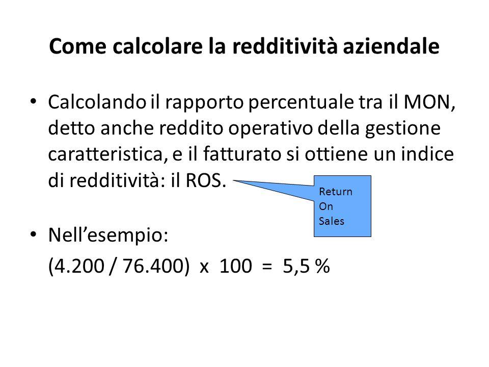 Il settore conta F = forza competitiva Monopolio Oligopolio ecc.