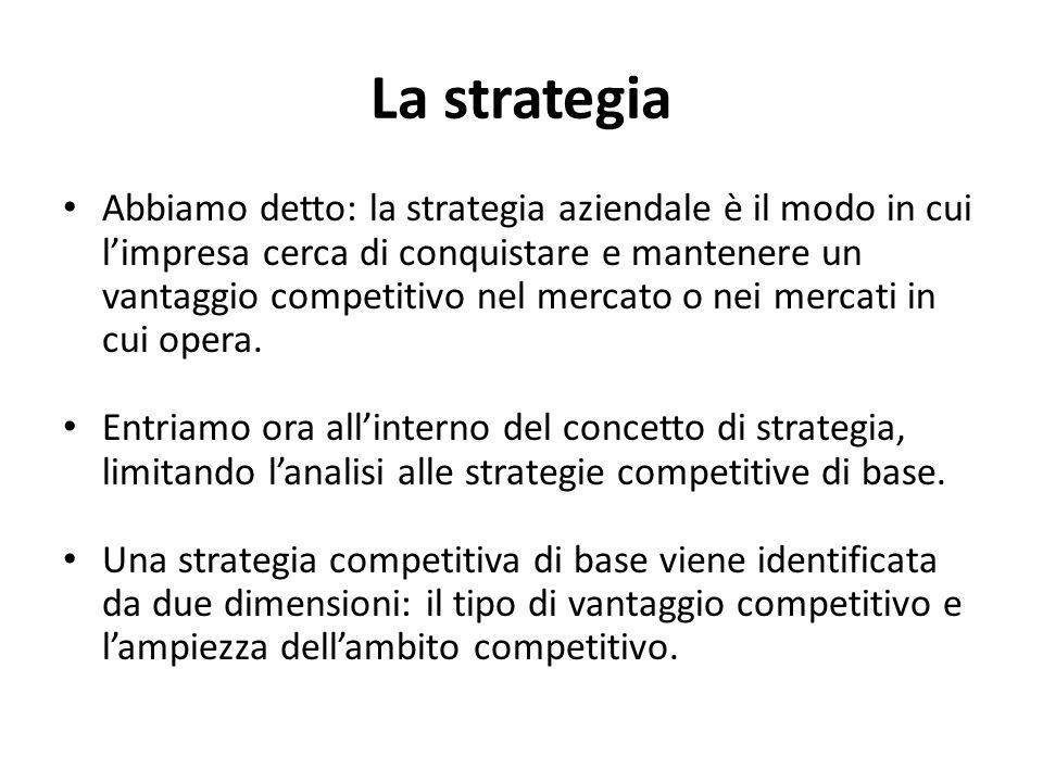 La strategia Abbiamo detto: la strategia aziendale è il modo in cui l'impresa cerca di conquistare e mantenere un vantaggio competitivo nel mercato o nei mercati in cui opera.