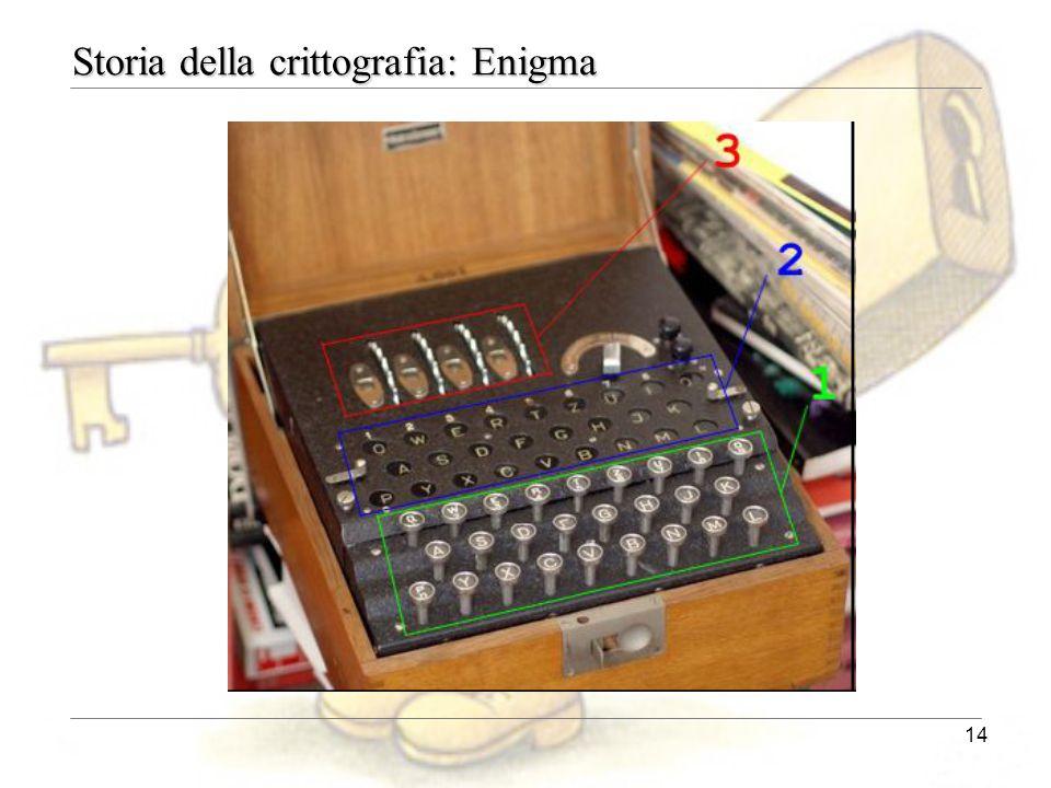 14 Storia della crittografia: Enigma