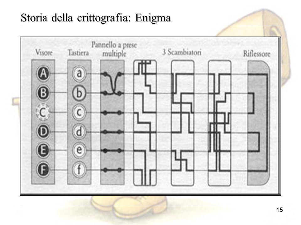 15 Storia della crittografia: Enigma