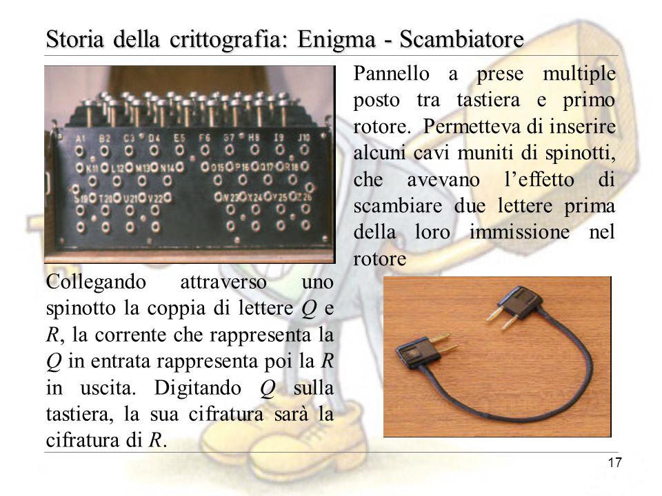 17 Storia della crittografia: Enigma - Scambiatore Pannello a prese multiple posto tra tastiera e primo rotore. Permetteva di inserire alcuni cavi mun