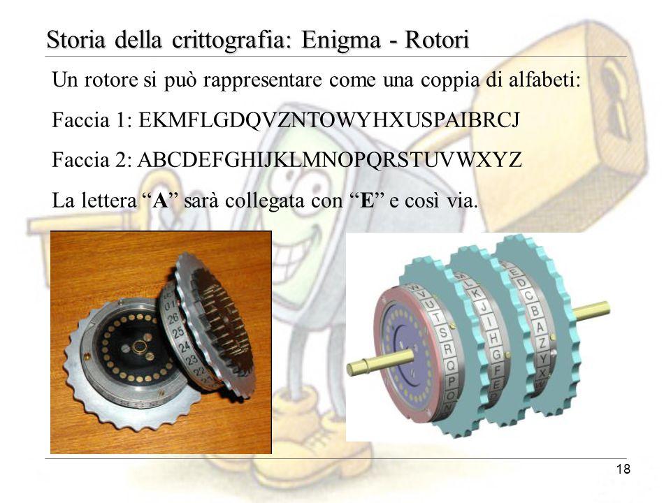 18 Storia della crittografia: Enigma - Rotori Un rotore si può rappresentare come una coppia di alfabeti: Faccia 1: EKMFLGDQVZNTOWYHXUSPAIBRCJ Faccia