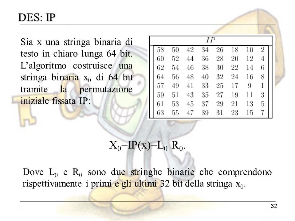 32 DES: IP X 0 =IP(x)=L 0 R 0. Sia x una stringa binaria di testo in chiaro lunga 64 bit. L'algoritmo costruisce una stringa binaria x 0 di 64 bit tra