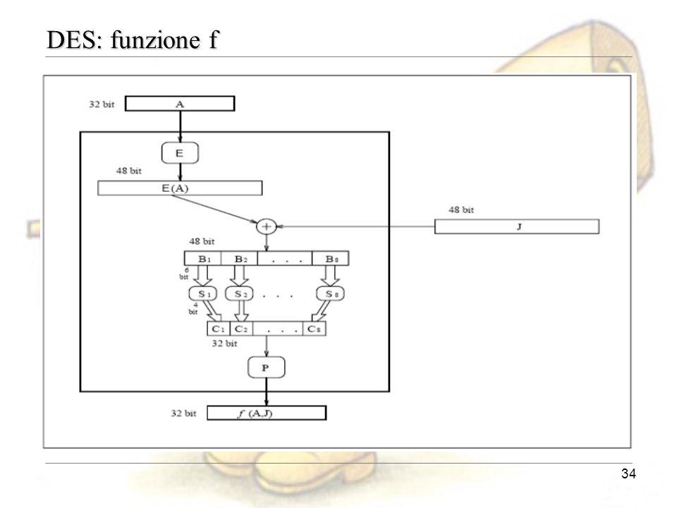 34 DES: funzione f