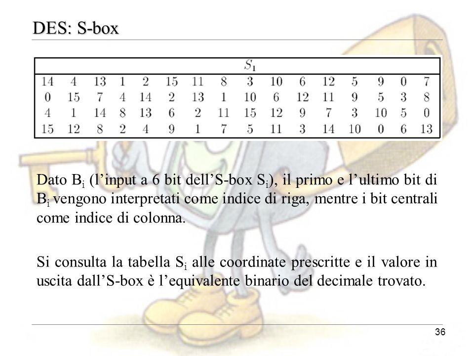 36 DES: S-box Dato B i (l'input a 6 bit dell'S-box S i ), il primo e l'ultimo bit di B i vengono interpretati come indice di riga, mentre i bit centra
