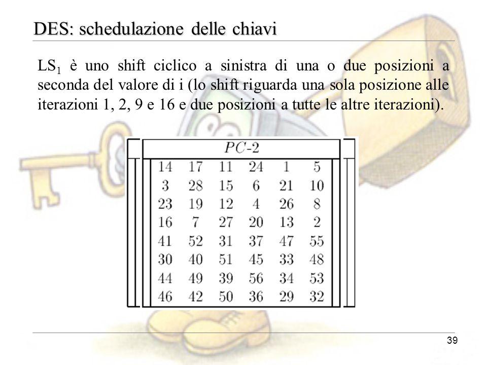 39 DES: schedulazione delle chiavi LS 1 è uno shift ciclico a sinistra di una o due posizioni a seconda del valore di i (lo shift riguarda una sola po