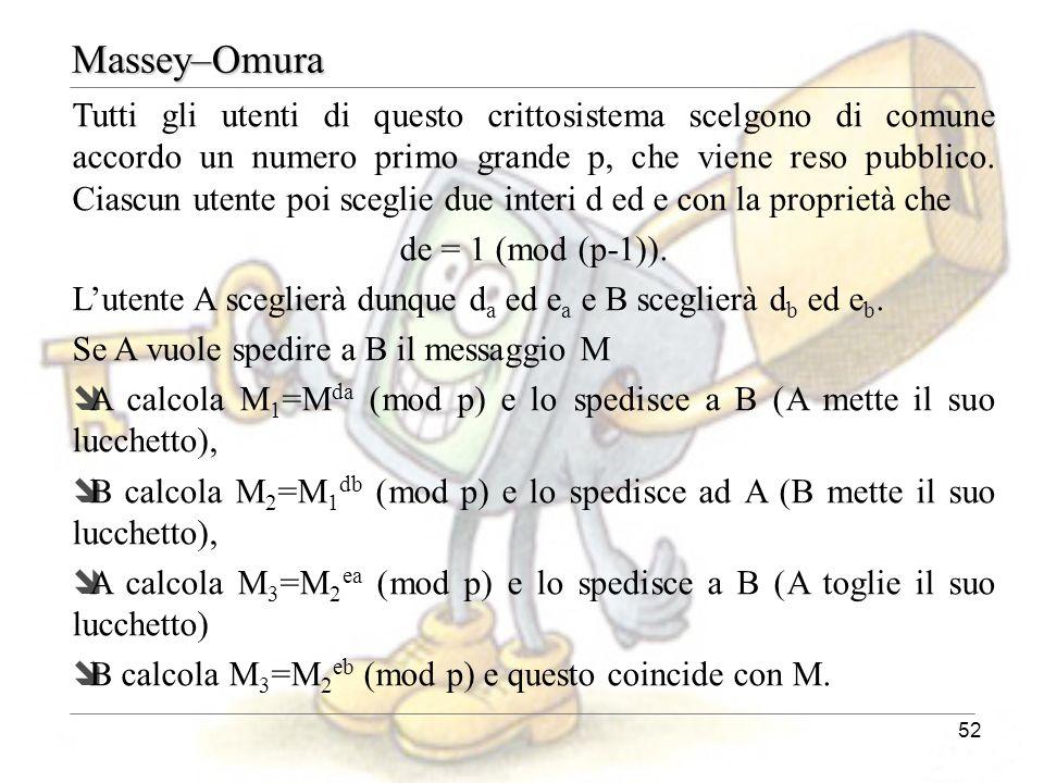 52 Massey–Omura Tutti gli utenti di questo crittosistema scelgono di comune accordo un numero primo grande p, che viene reso pubblico. Ciascun utente