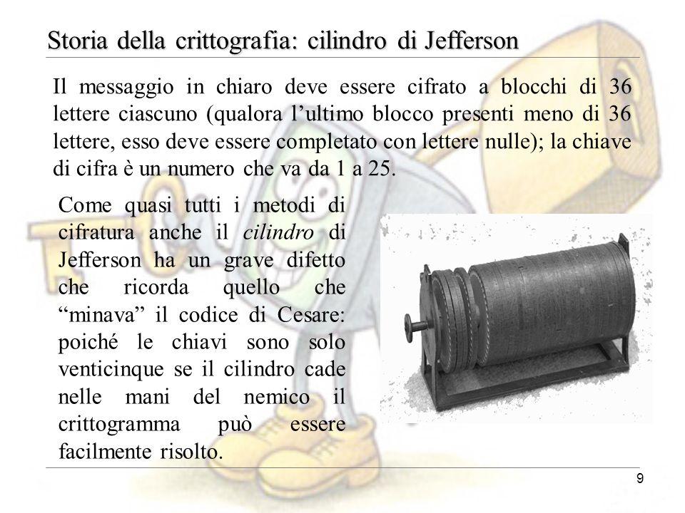 9 Storia della crittografia: cilindro di Jefferson Il messaggio in chiaro deve essere cifrato a blocchi di 36 lettere ciascuno (qualora l'ultimo blocc