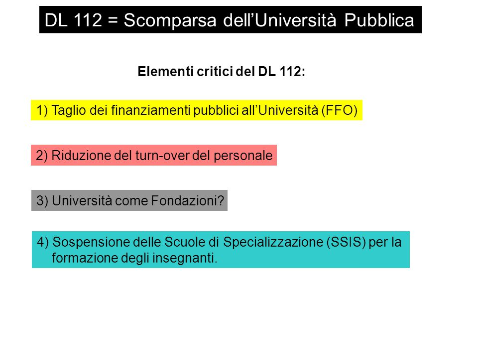 DL 112 = Scomparsa dell'Università Pubblica Elementi critici del DL 112: 1) Taglio dei finanziamenti pubblici all'Università (FFO) 2) Riduzione del turn-over del personale 3) Università come Fondazioni.