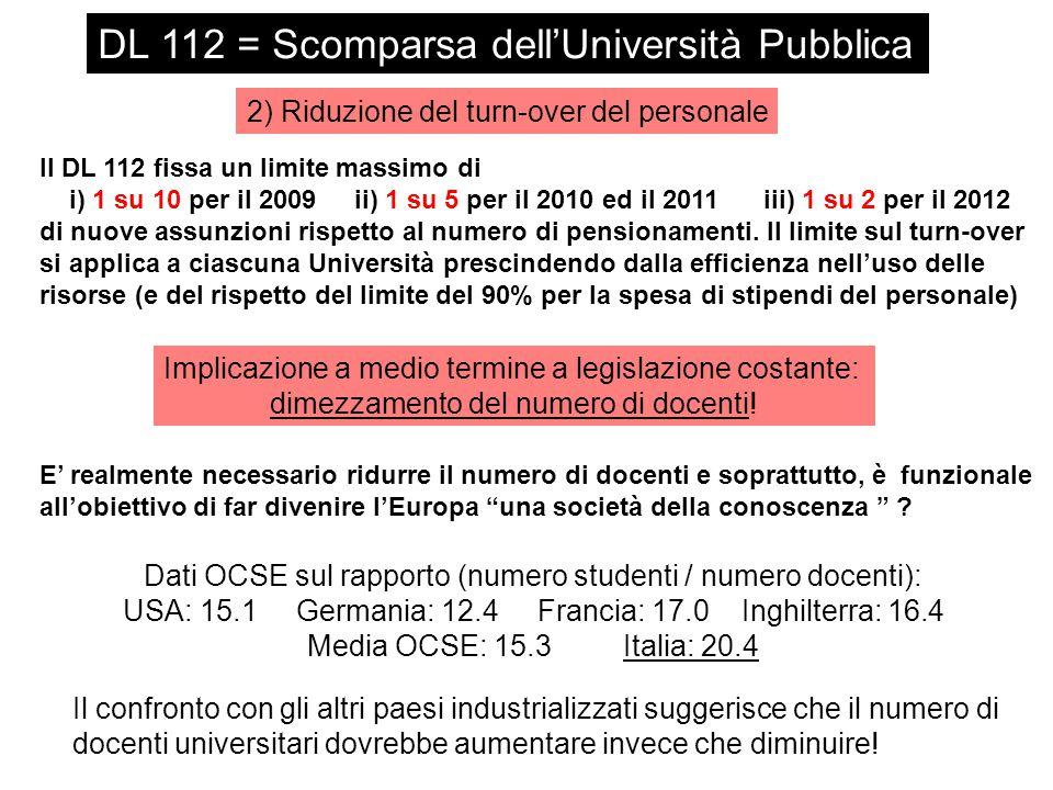 DL 112 = Scomparsa dell'Università Pubblica 2) Riduzione del turn-over del personale Il DL 112 fissa un limite massimo di i) 1 su 10 per il 2009 ii) 1 su 5 per il 2010 ed il 2011 iii) 1 su 2 per il 2012 di nuove assunzioni rispetto al numero di pensionamenti.