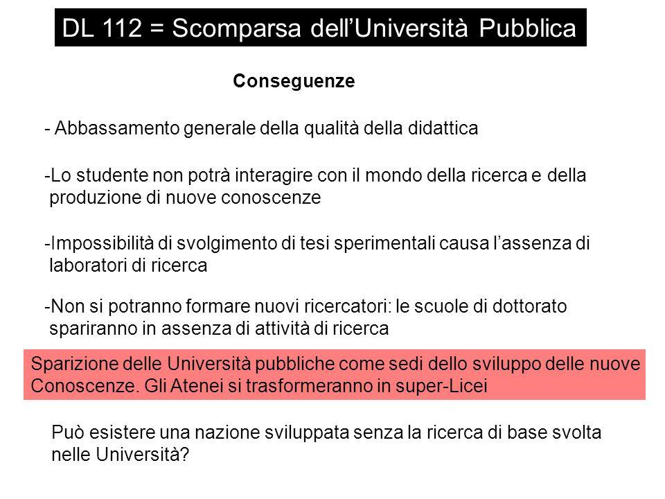 DL 112 = Scomparsa dell'Università Pubblica Conseguenze - Abbassamento generale della qualità della didattica -Lo studente non potrà interagire con il