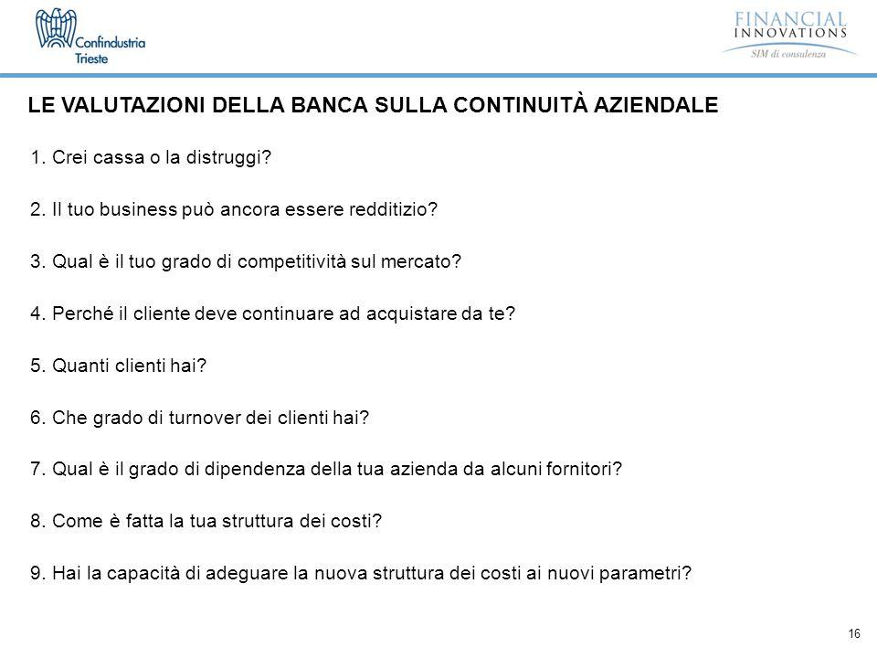 16 LE VALUTAZIONI DELLA BANCA SULLA CONTINUITÀ AZIENDALE 1.