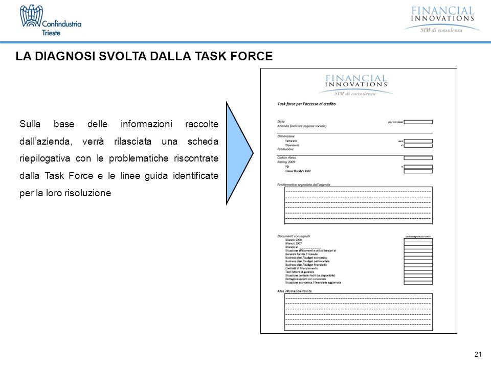 21 Sulla base delle informazioni raccolte dall'azienda, verrà rilasciata una scheda riepilogativa con le problematiche riscontrate dalla Task Force e le linee guida identificate per la loro risoluzione LA DIAGNOSI SVOLTA DALLA TASK FORCE
